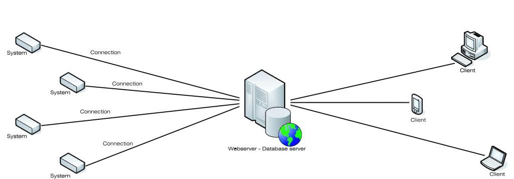 WFC-schema1-1024x357