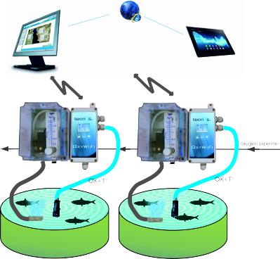 OxyWiFi2 Plus scheme